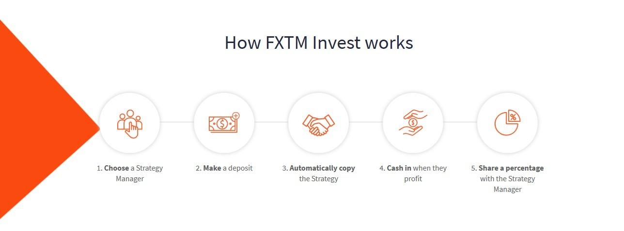 FXTM Review Singapore